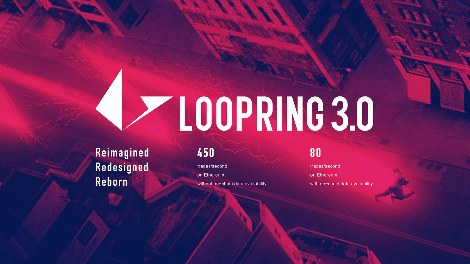 Loopring Protocol 3.0: zkSNARKs for Scalability