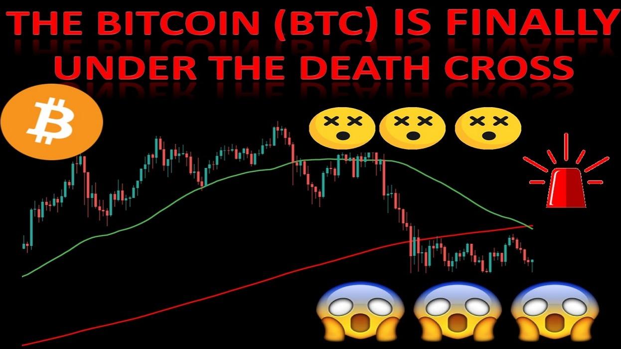The BITCOIN (BTC) Is Finally Under The Death Cross