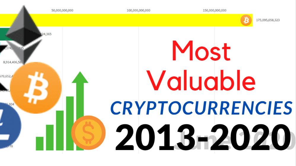 Crypto chart race!