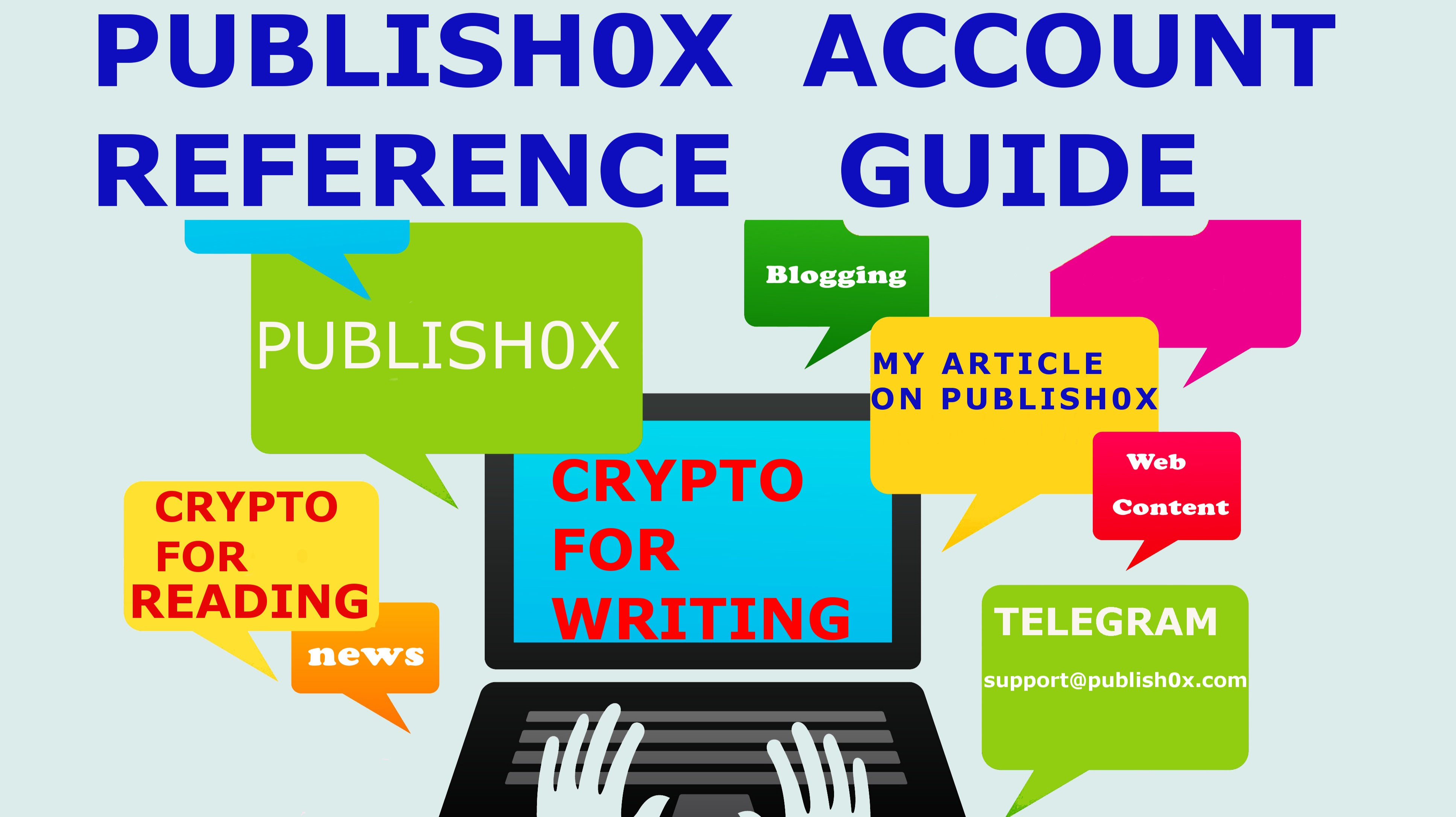 Publish0x User Account Reference Guide