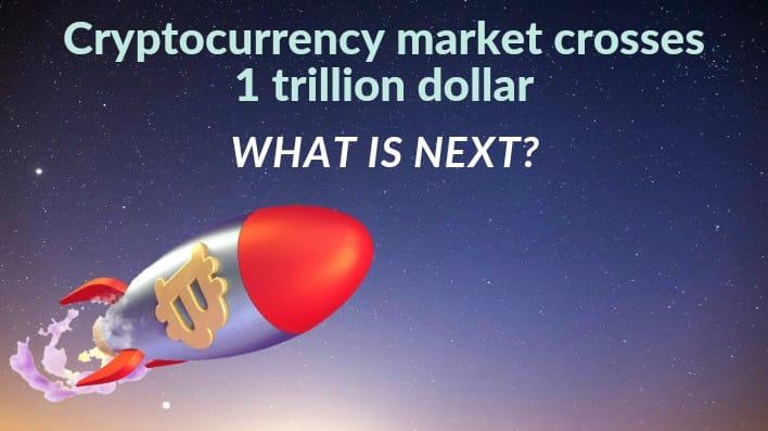 BTC Market Cap Crosses 1 trillion dollar, What is Next Target?