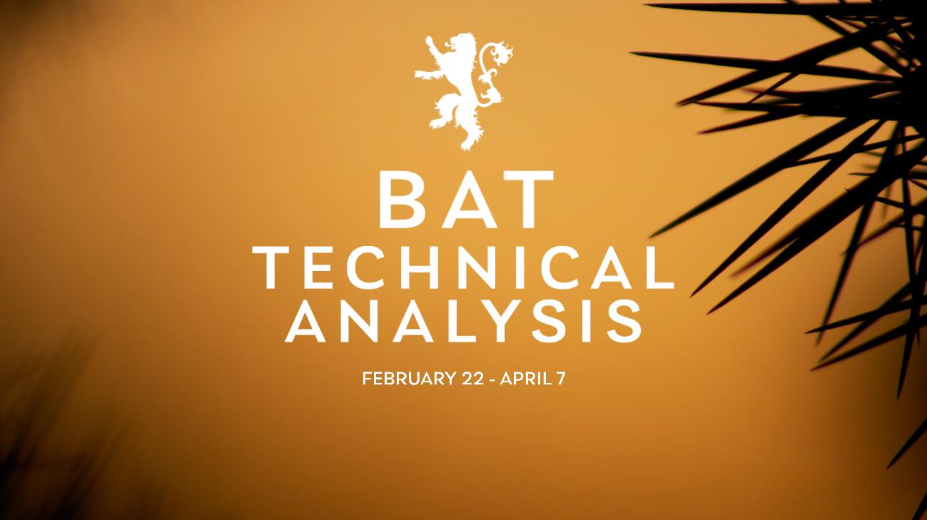 BAT Technical Analysis