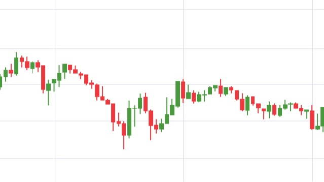 Candle stick charts for beginners
