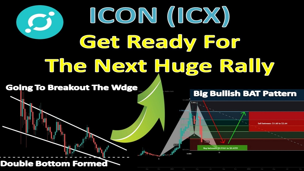 ICON (ICX) Get Ready For The Next Huge Rally