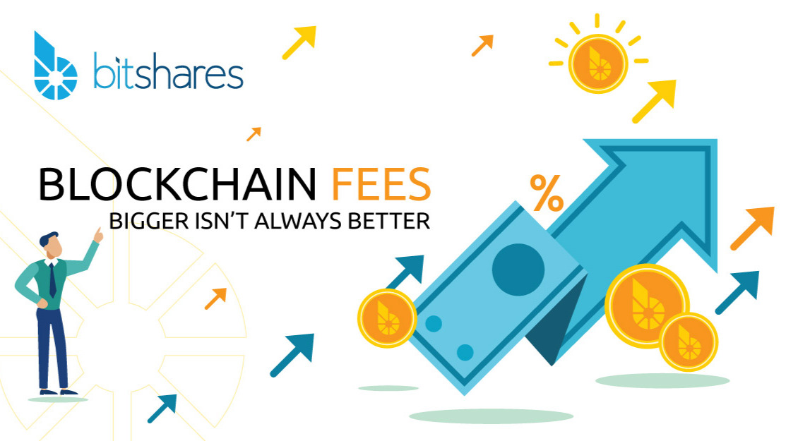 BitShares blockchain fees
