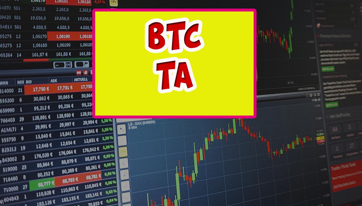 BTC technical analysis