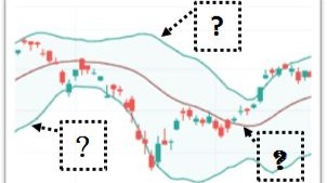 Indicators Complementing Candlestick Charts ... - 2