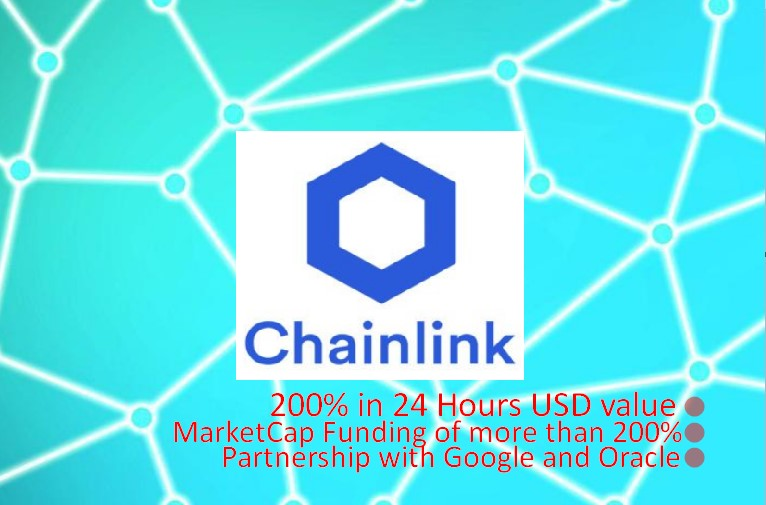 Is chainlink erc20