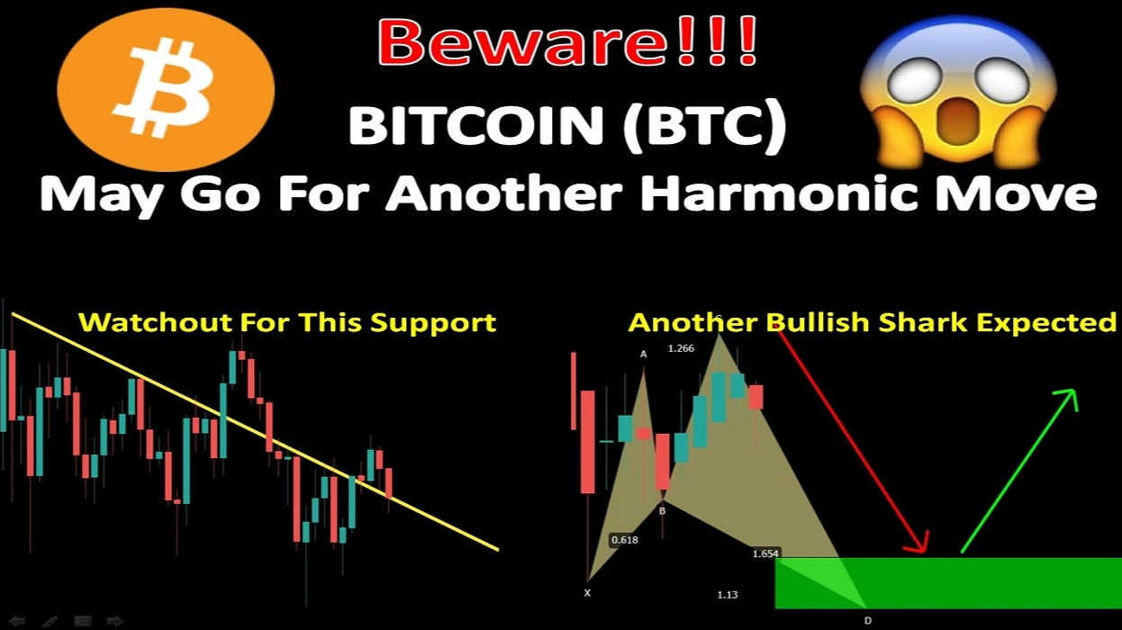 Beware!!! BITCOIN (BTC) May Go For Another Harmonic Move
