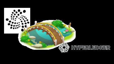 IOTA to Hyperledger Bridge