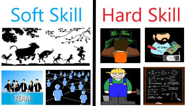 soft skills and hard skills