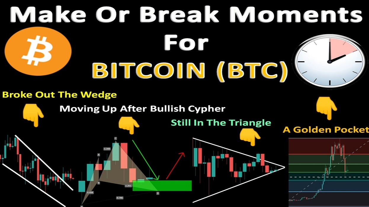 Make Or Break Moments For BITCOIN (BTC)