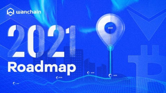 Wanchain: roadmap 2021.