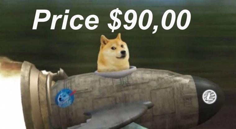Dogecoin Getting Litecoin Price - When?