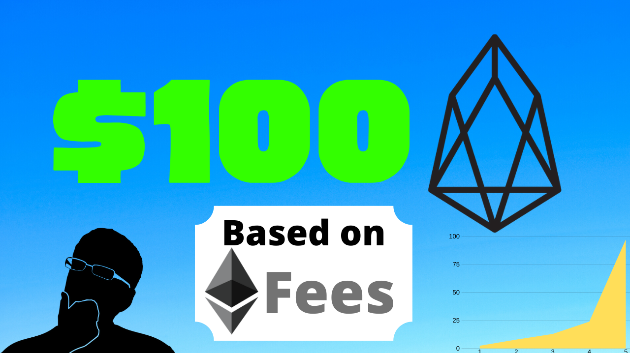 EOS Price Based on ETH Fees
