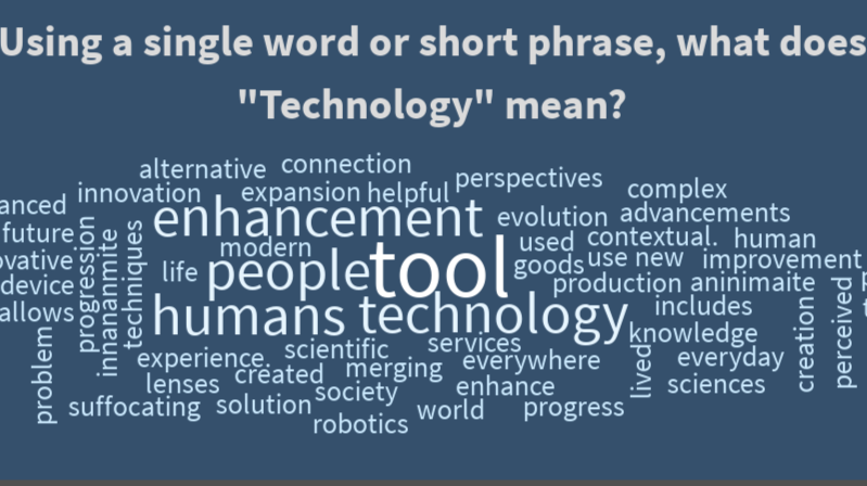 A wordmap created by undergraduate students to describe technology