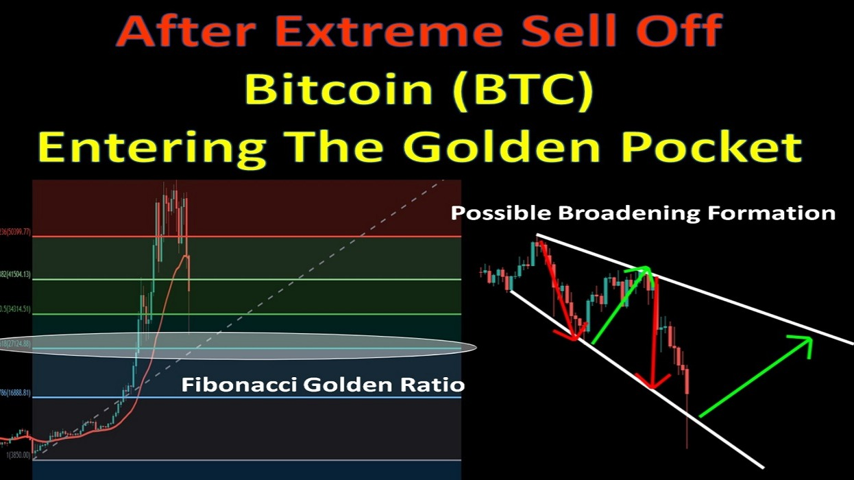 After Extreme Sell Off Bitcoin (BTC) Entering The Golden Pocket