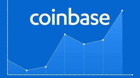 Coinbase wordmark above a line graph