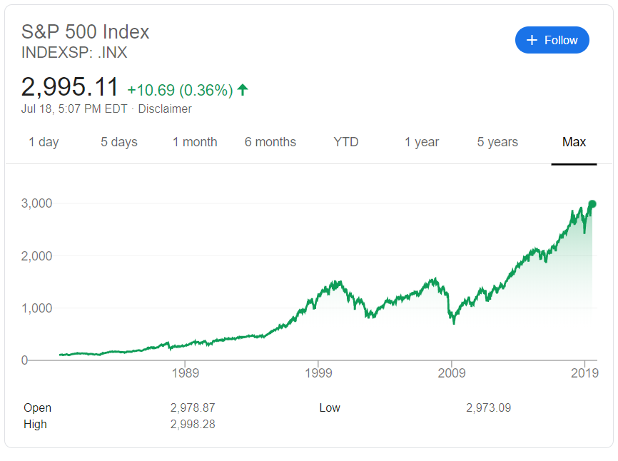 Can Bitcoin Be a Hedge In The Next Market Crash?