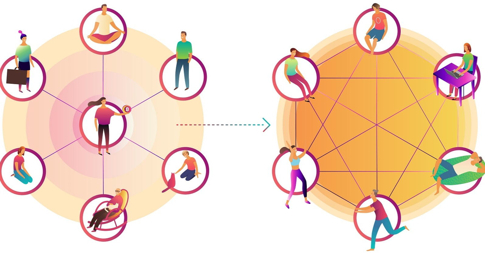 Shifting from Centralized to Decentralized Social Sharing