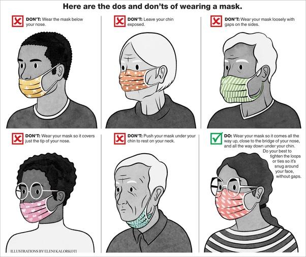 mask_wearing