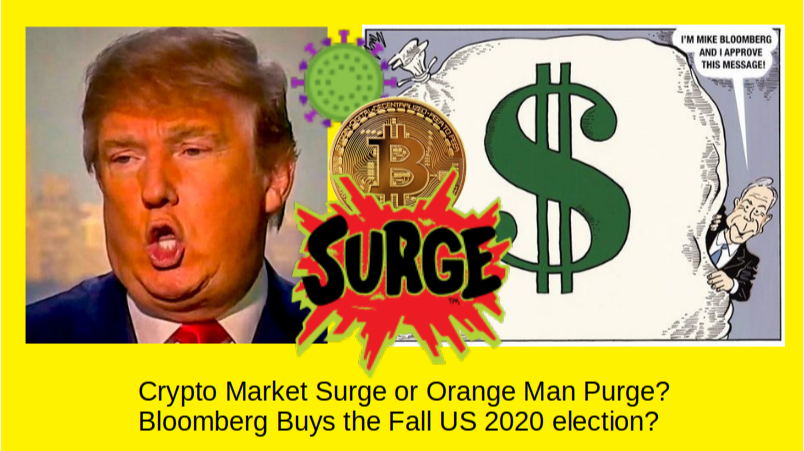 Market Surge or OrangeMan Purge Post 2020 Election? Corona Virus be damned?