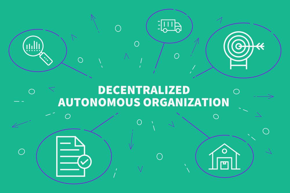 Decentralized Autonomous Organizations and MakerDAO