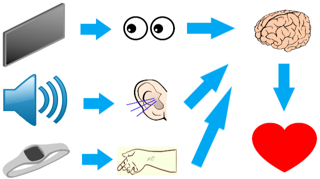 information media perception and emotion illustration