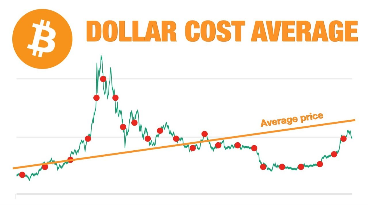 🔥 Dollar Cost Averaging with Bitcoin - Episode #13 - UP to 90%!