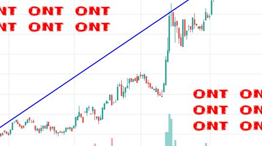 ontology price prediction