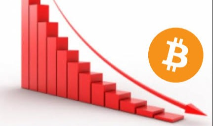 Btc price again going down? Why ?
