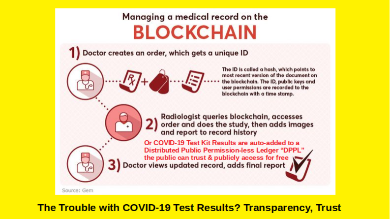 We Need Truthful Informative Accurate COVID_19  Testkit Results auto-added to A Distributed Public Permission-less Ledger