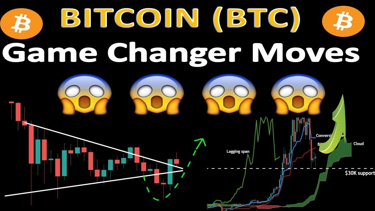BITCOIN (BTC) Game Changer Moves