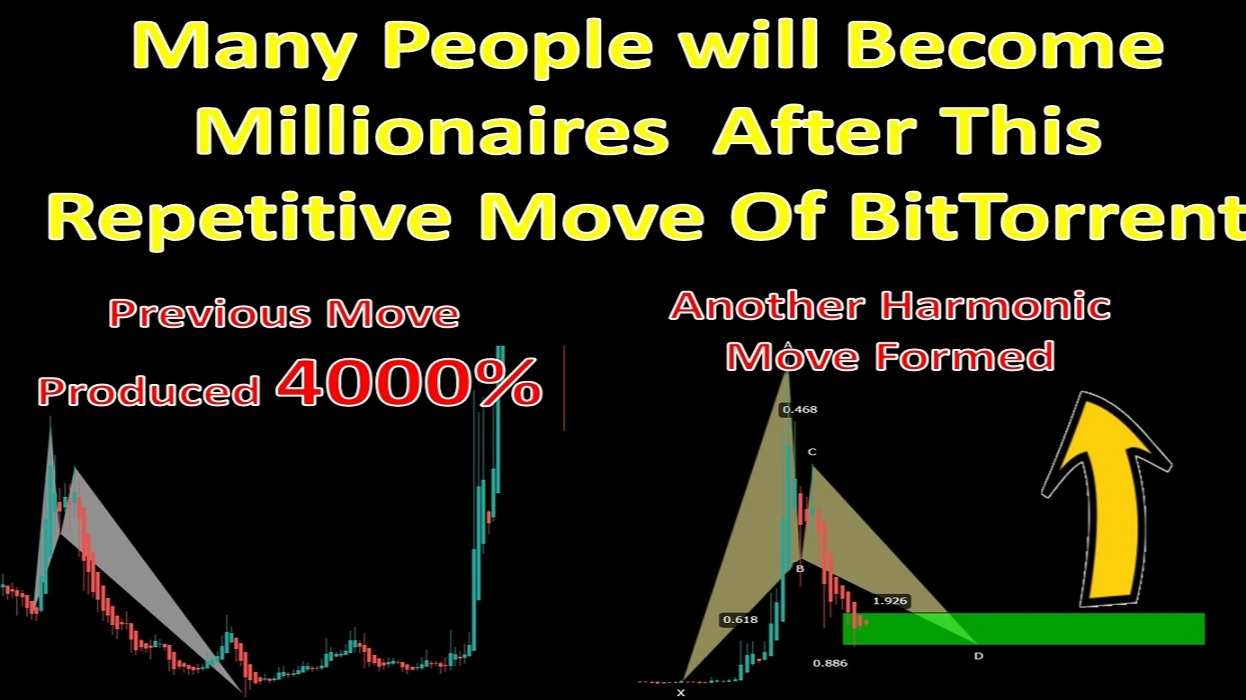 Many People will Become Millionaires After This Repetitive Move Of BitTorrent