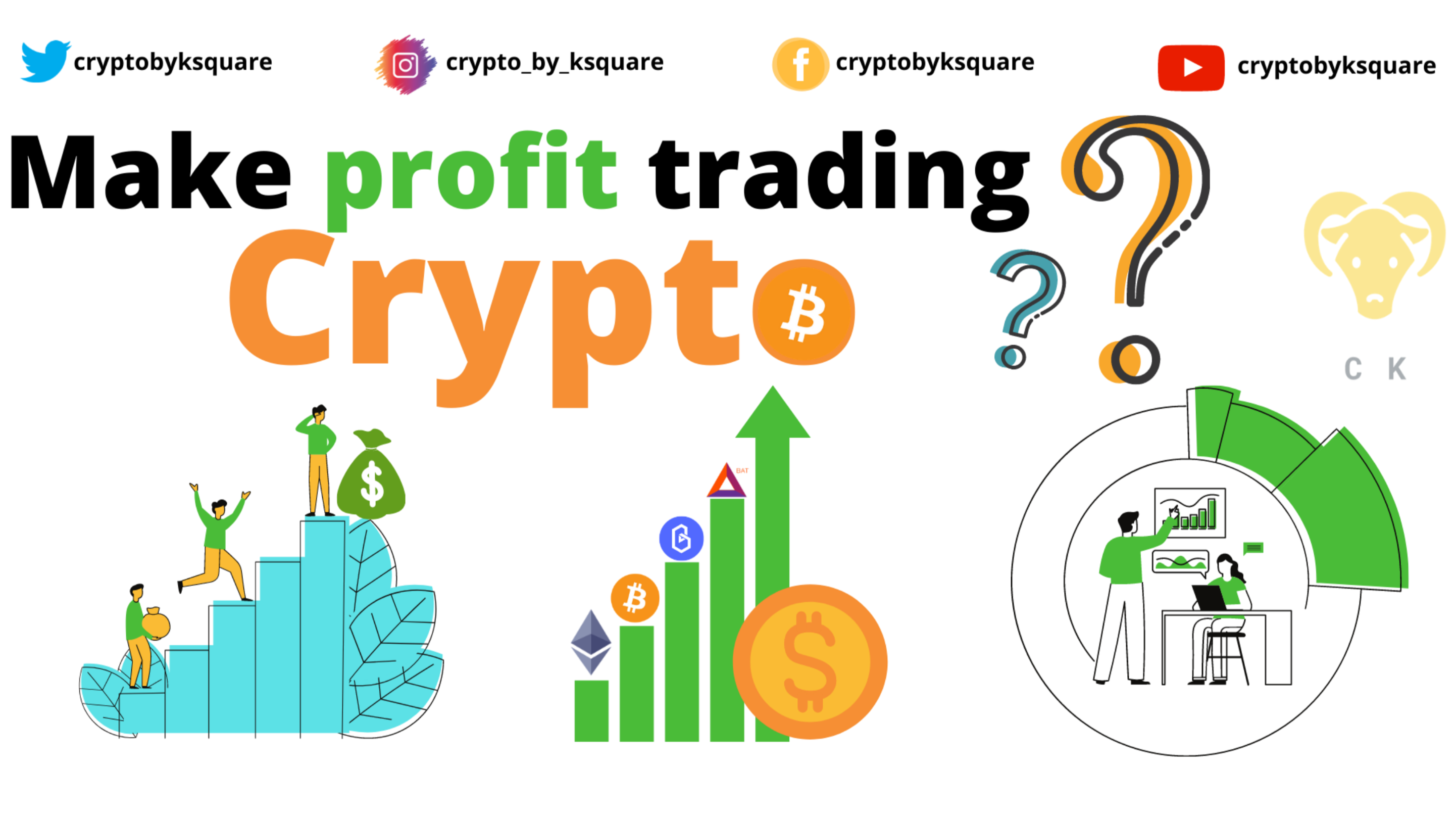 cryptocurrency bitcoin ethereum trading using 3 best indicators to trade cryptocurencies and altcoin like bat brave polkadot