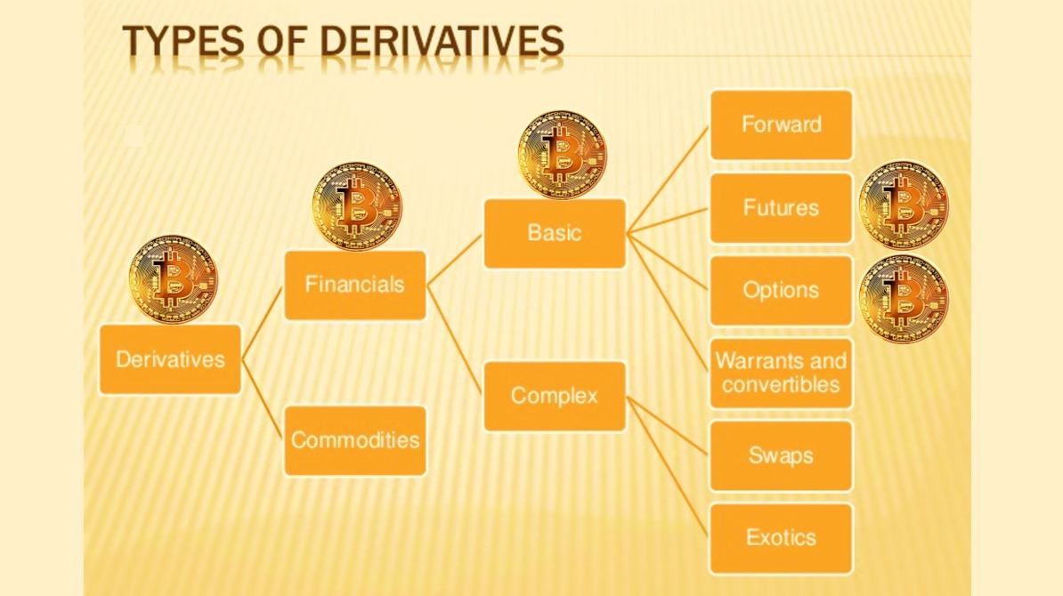 btc derivatives