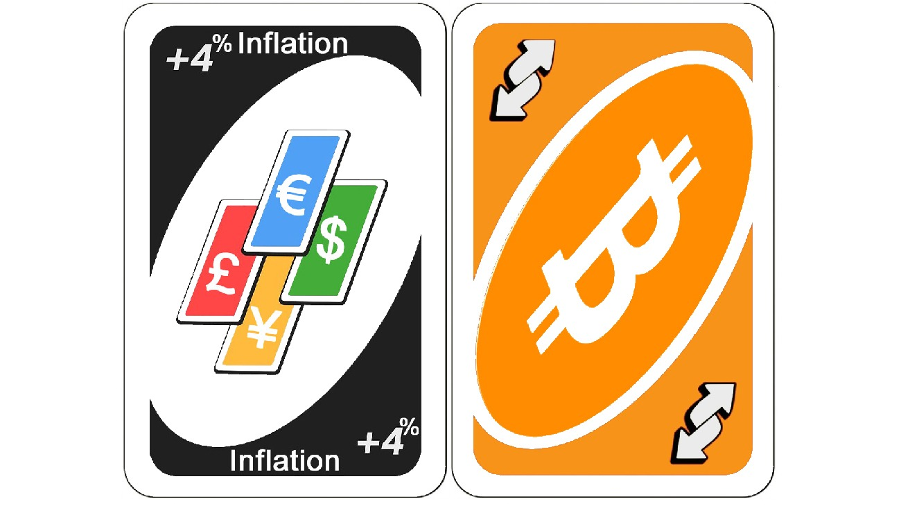 How Bitcoin's Ride Of Inflation Creates And Infinite Price Growth Feedback Loop