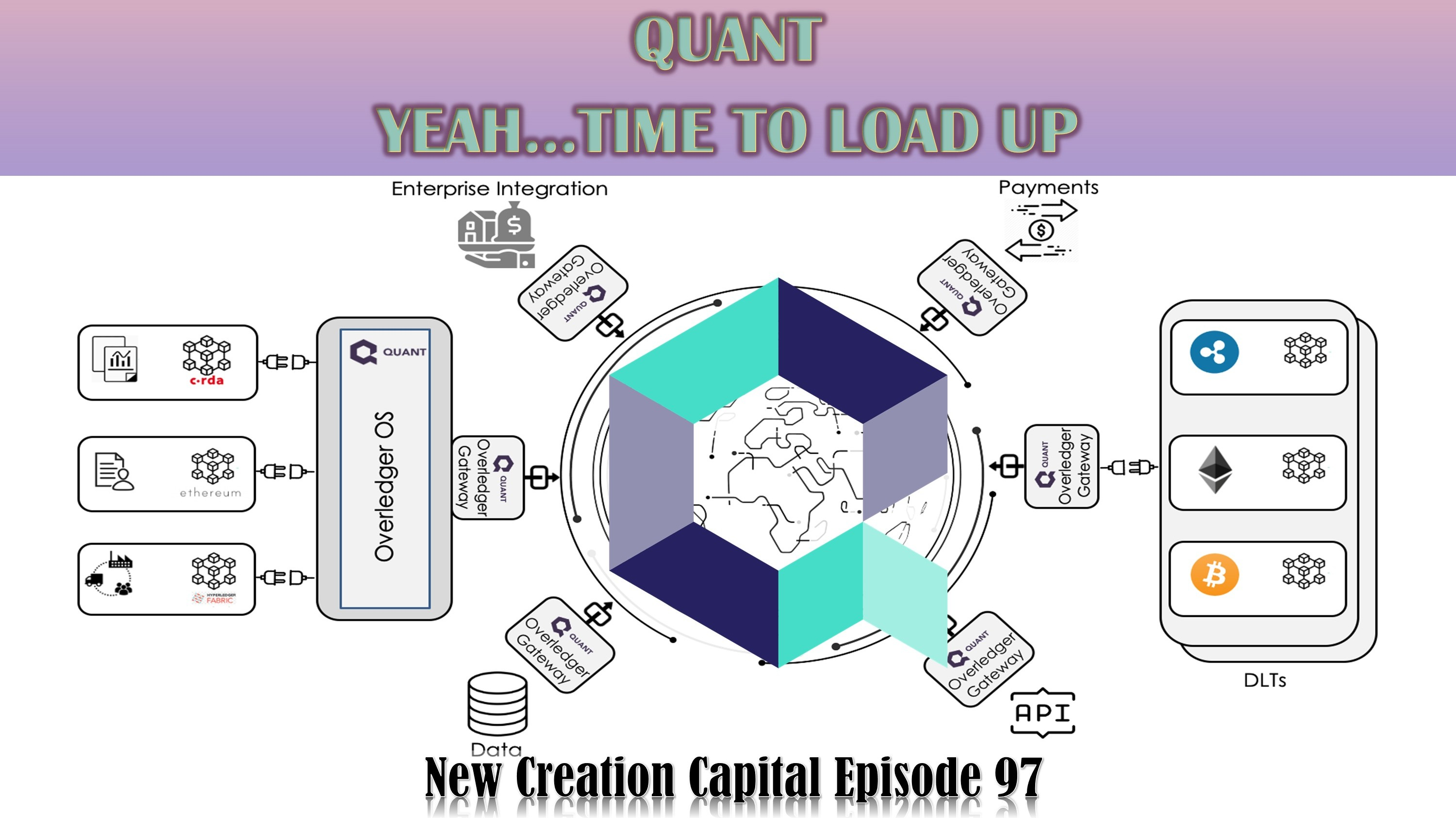 Episode 97: Quant! Overledger! Yeah. Its Time to Load Up! XRP, Bitcoin, ETH, XLM