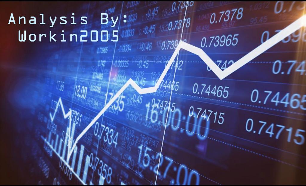 Bitcoin, EOS, ETH, BAT, BNB and XRP Analysis