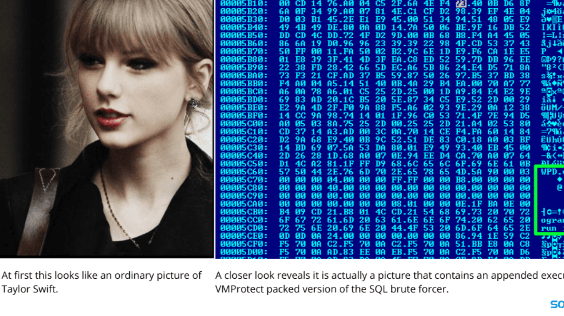 Dear Crypto Is That Taylor Swift In Your Email Or Are You Happy To See Me
