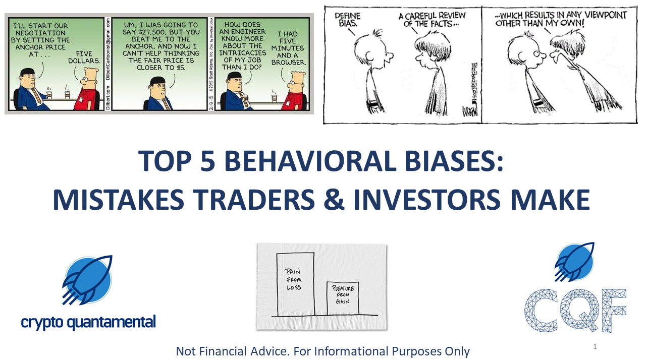 Understanding Behavioral Biases and How They Hurt Your Portfolio