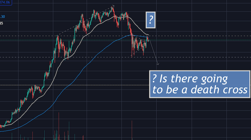 To believe or not to believe in the Bitcoin Death Cross prophecy ?