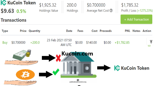 Buying Kucoin Share Method