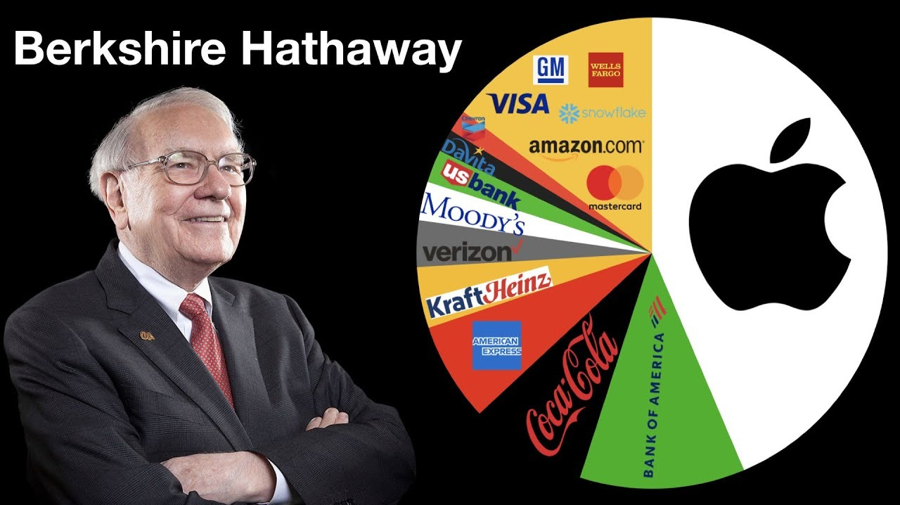 Warren Buffett's Portfolio