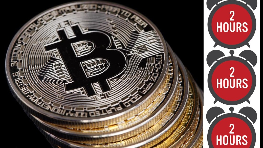 Bitcoin 16.03.2020