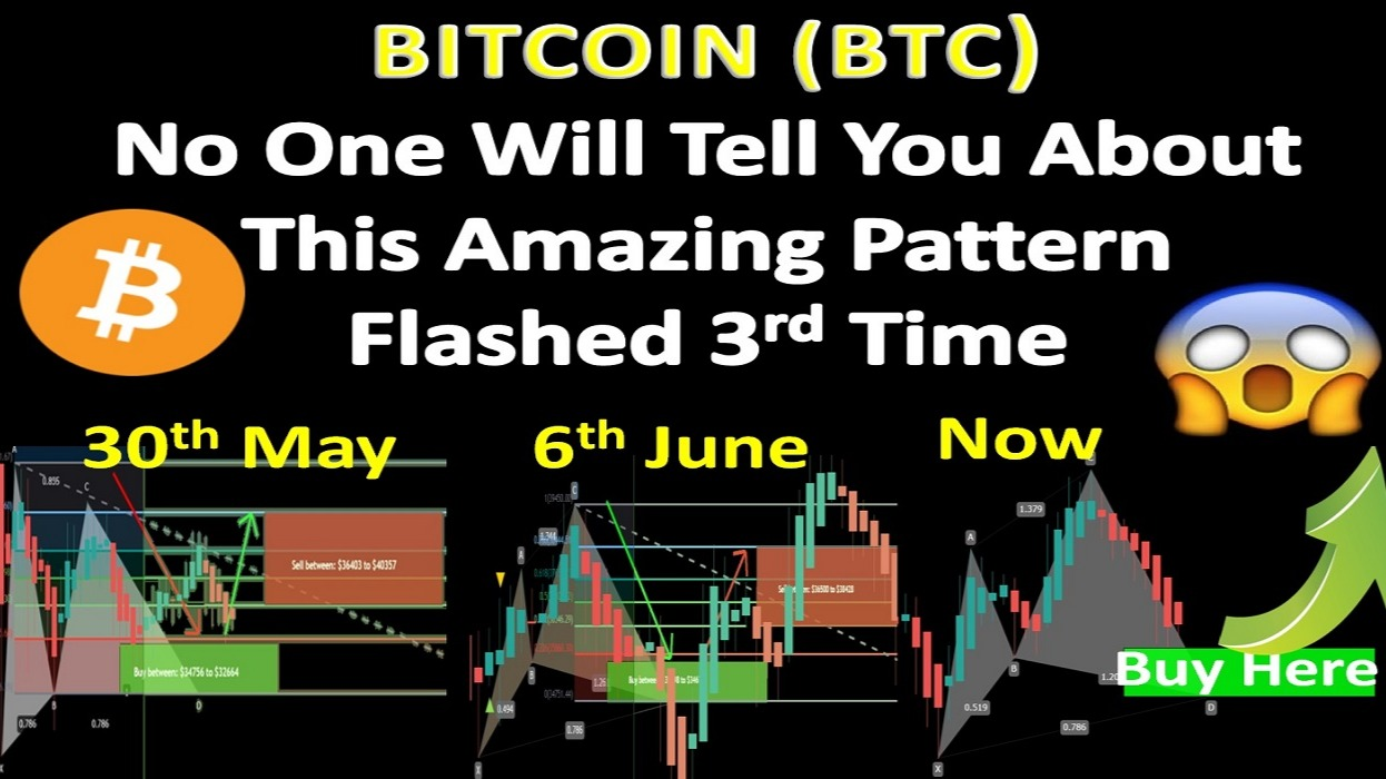 BITCOIN (BTC) No One Will Tell You About This Amazing Pattern Flashed 3rd Time