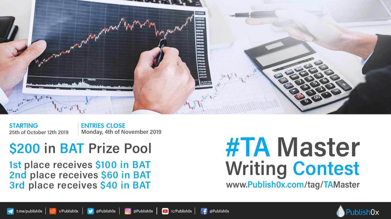 These are the Winning Articles of the TA Master - the 3rd Publish0x Writing Contest