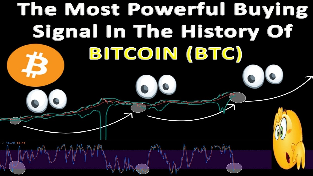 The Most Powerful Buying Signal In The History Of  BITCOIN (BTC)