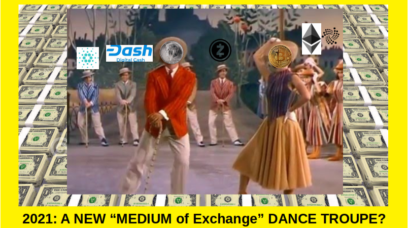 THE BIG IF: The GoldBacked US $ Dance w BTC et al by 2021